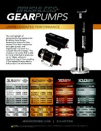 7.0 GPM BRUSHLESS UNIVERSAL IN TANK SPUR GEAR FUEL PUMP