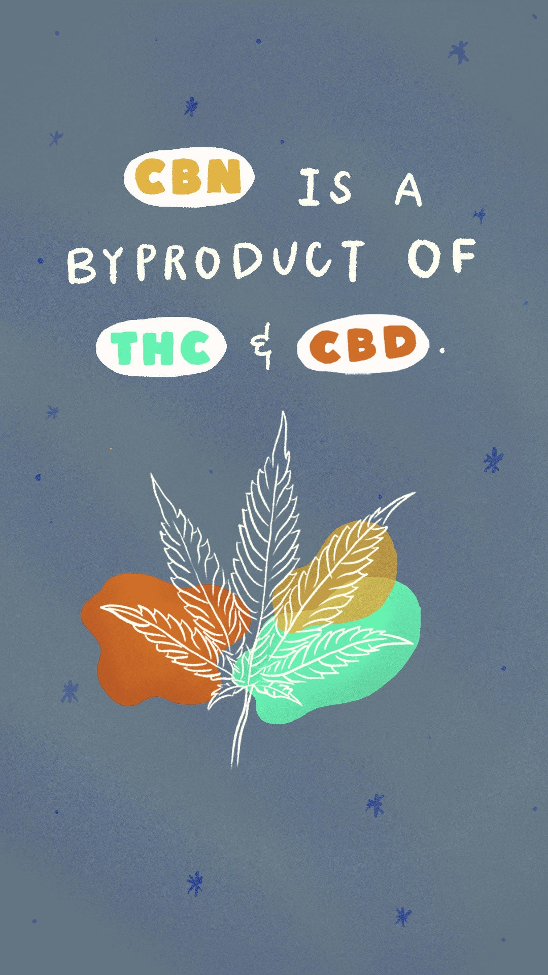 CBN is a byproduct of THC.