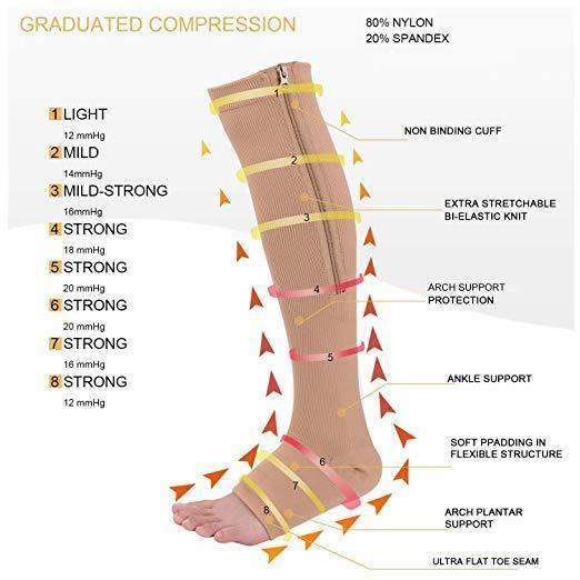 (50%OFF 2019 Promotion!)(Limited Edition) Leg Slimmer Compression Socks