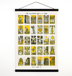 TAROT CARD WALL HANGING