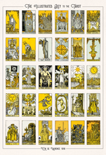 Load image into Gallery viewer, TAROT CARD WALL HANGING
