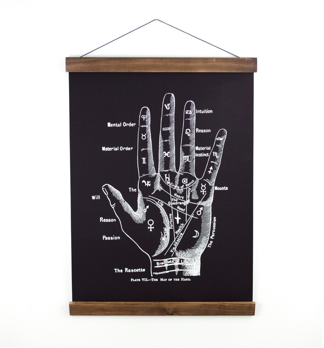 PALMISTRY CHART WALL HANGING