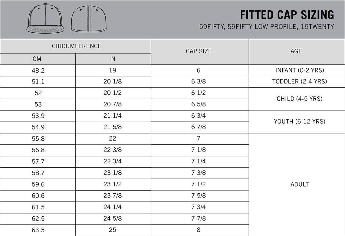 New Era Size Guide - Fitted Cap Sizing