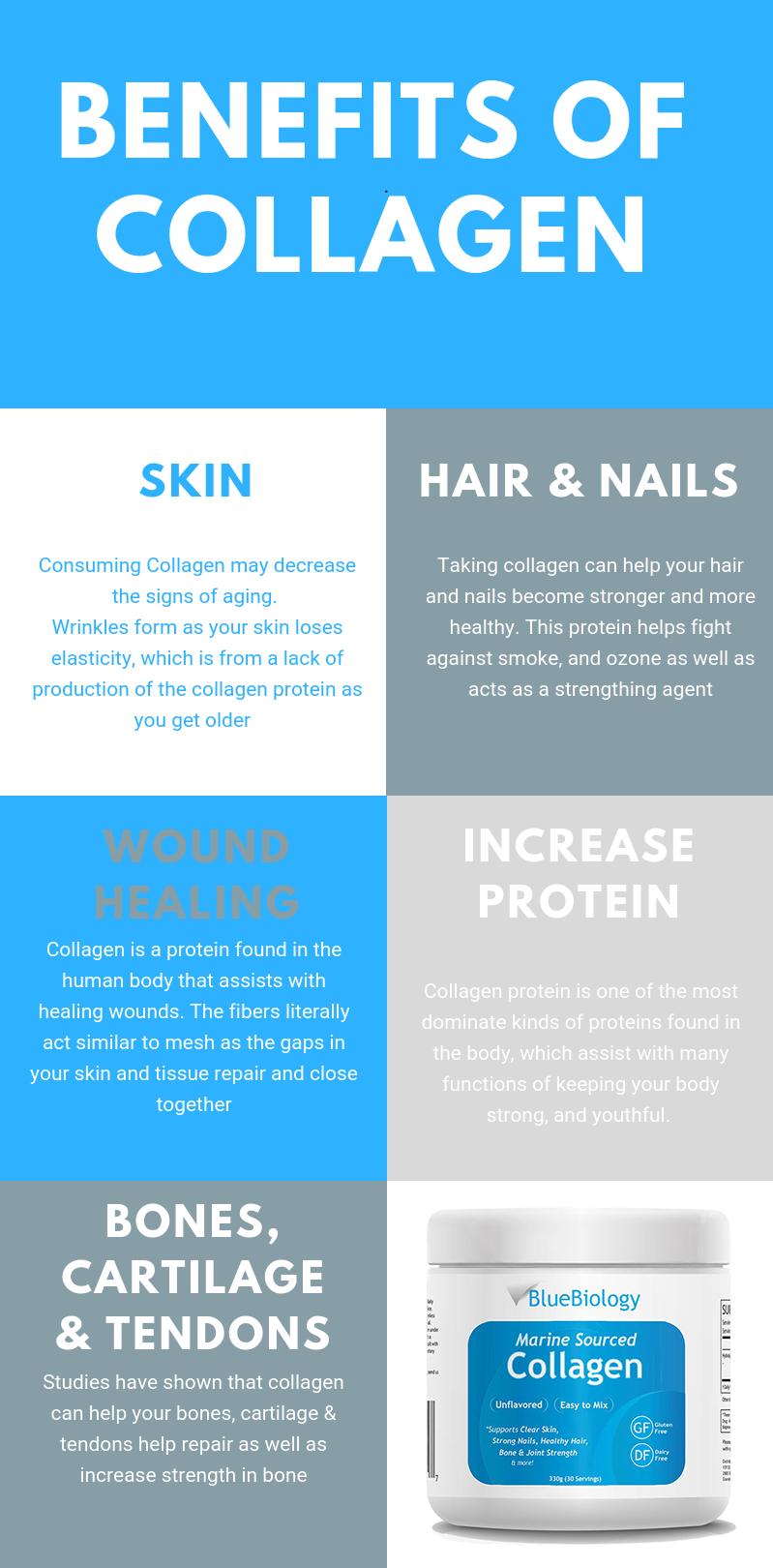 BlueBiology Marine Collagen Benefits