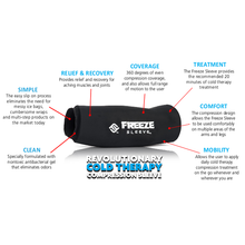 Freeze Sleeve Diagram