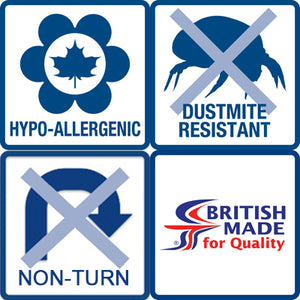 Properties Hypo-allergenic; Dustmite resistant; Non-turn; British made.