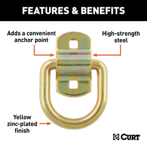 Surface Mounted Rope Ring With 2-Hole Integral Mounting Bracket Zinc Plated