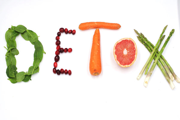 Detox Demand: Detoxes Worth Trying to Start Your 2017 off Right