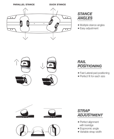 Eleveight Airgo Footstraps and Pads - Adjustment Options