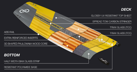 Eleveight Commander Kiteboard - Construction Specifications