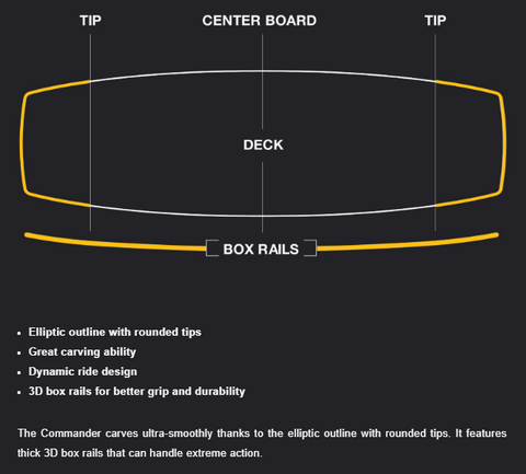 Eleveight Commander Kiteboard - Outline