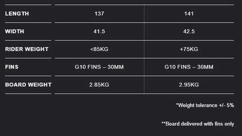 Eleveight Commander Kiteboard - Size and Weights