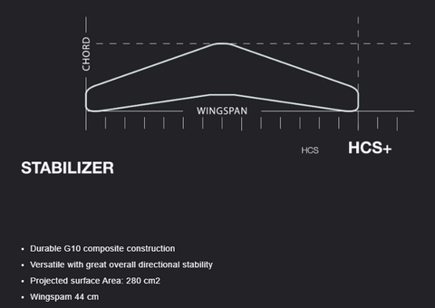 Eleveight HCS1200 Foil Stabilizer Diagram
