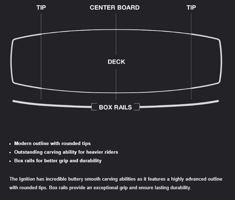 Eleveight Ignition Kiteboard - Outline
