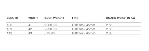 Eleveight Kiteboarding Master Dimensions Table