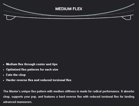 Eleveight Master Kiteboard - Flex Pattern