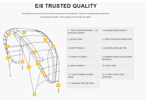 Eleveight OS Trusted E/8 Build Quality