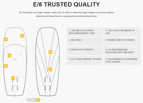 Eleveight Carvair Design and Construction Quality