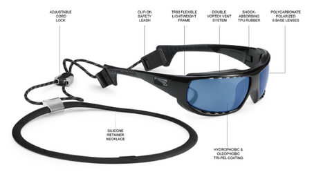 Lip Typhoon Glasses | The best watersports sunglasses on the market