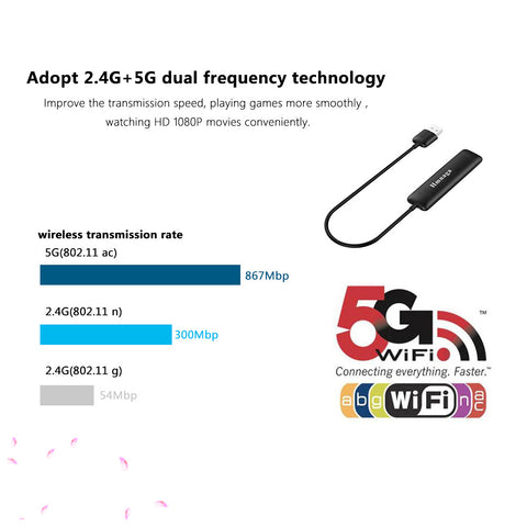 WiFi Display Receiver Miracast TV Dongle HDMI DLNA Airplay 1080P for Android iOS