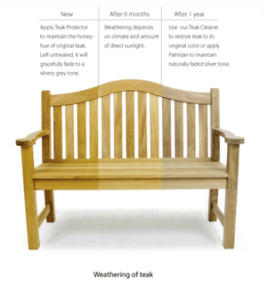 Laguna Teak Bench 5 Foot - 13811 - Also Available in 4 ft & 6 ft Lengths