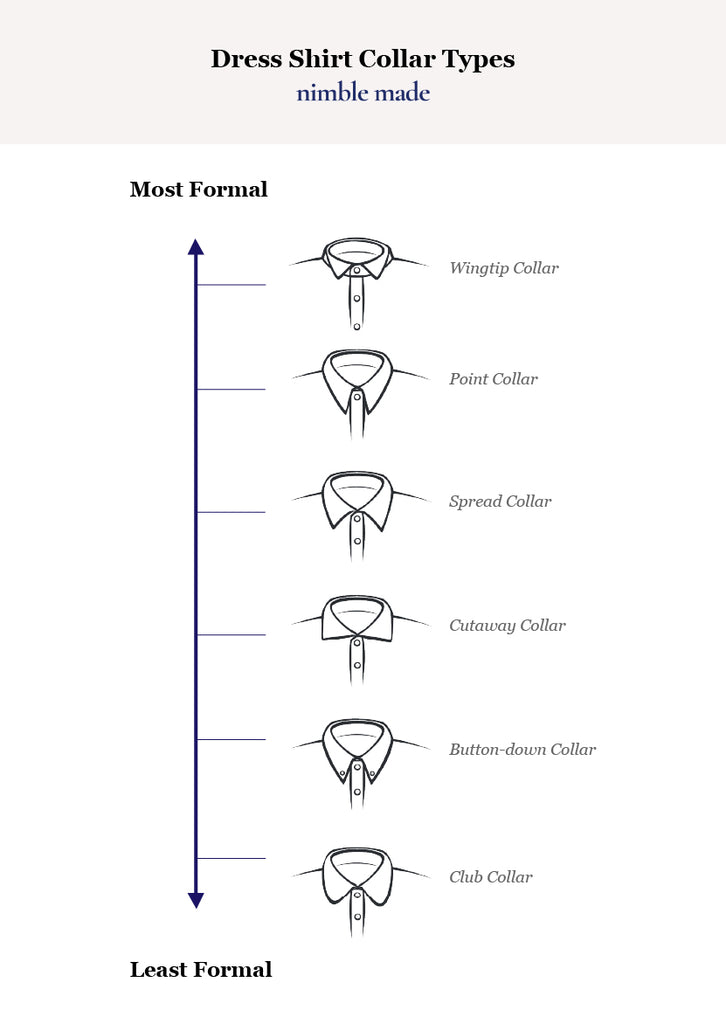 mens dress shirt collar types by formality infographic
