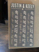 Personalized Coordinates Wedding Sign 20x11
