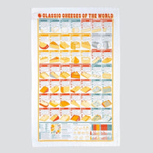 Load image into Gallery viewer, Classic Cheeses of the World Tea Towel