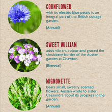 Load image into Gallery viewer, Jane Austen Flowers Growbar