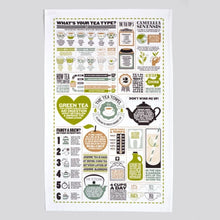 Load image into Gallery viewer, Tea Towel - The Tea Towel