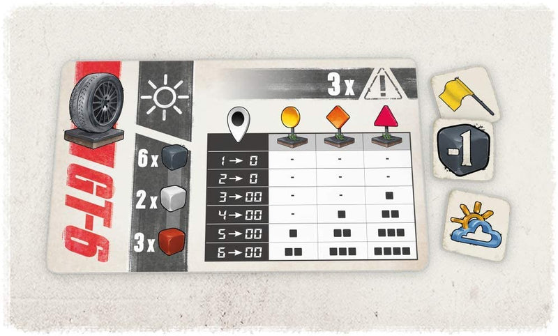 Rallyman: GT - Core Box Board Game - Macronova Games