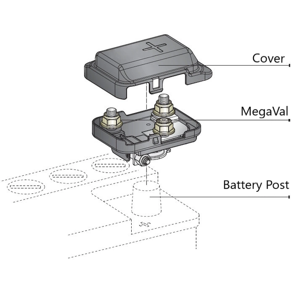 0101703 is a battery mounted power distribution unit manufactured by MTA that houses a single MegaVal or PowerVal fuse to provide primary power distribution to the vehicle.