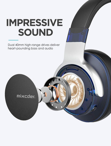 Mixcder E7 Active Noise Cancelling Bluetooth Headphones Over Ear Headsets with Mic, Hi-Fi Deep Bass,  Wireless Headphones