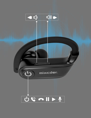 Mixcder T2 Totally Wireless Earbuds Bluetooth 5.0 TWS EDR Sweatproof Earphone
