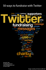 50 ways to fundraise with Twitter