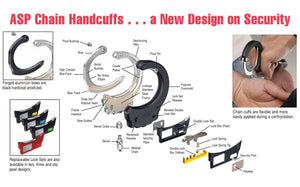 ASP Chained Handcuffs Internal Mechanism
