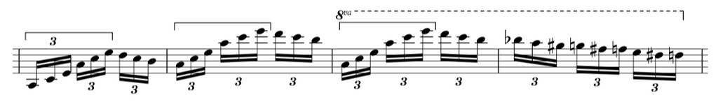 Fur elise music sheet, bars 79-82 in the treble clef.  Photo credit: the complete classical piano course.