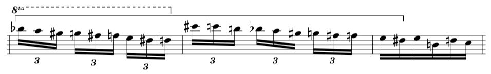 Fur Elise music sheet, bars 82-84 in the treble clef.  Photo credit: the complete classical piano course.