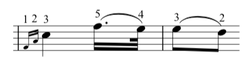 Fur elise bar 25 in the right hand. Play the ornament before the beat.  Photo credit: the complete classical piano course.