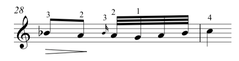 Fur elise, bar 28 in the right hand with and without the ornament