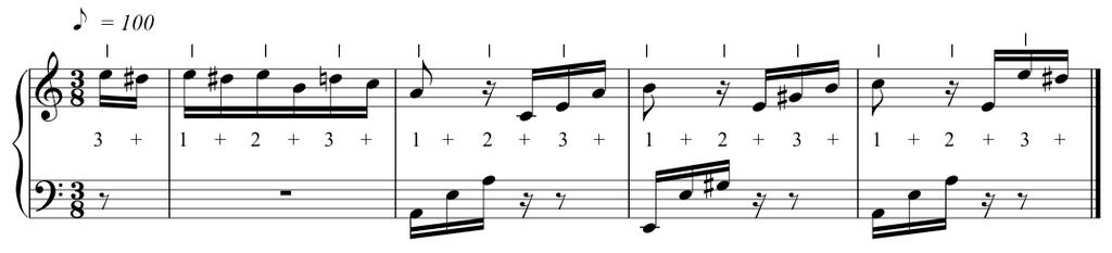 Fur elise music sheet showing how to work with a metronome for the main section.  Photo credit: the complete classical piano course.