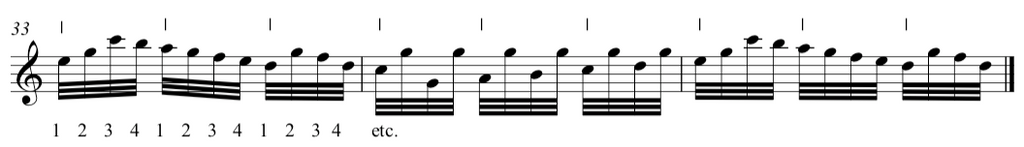Fur elise music sheet, showing every bar 33-35 every four demisemiquaver with a click.  Photo credit: the complete classical piano course.