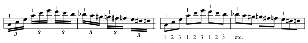 Fur elise music sheet, showing for the third section think semiquaver triplets like quaver triplets.  Photo credit: the complete classical piano course.
