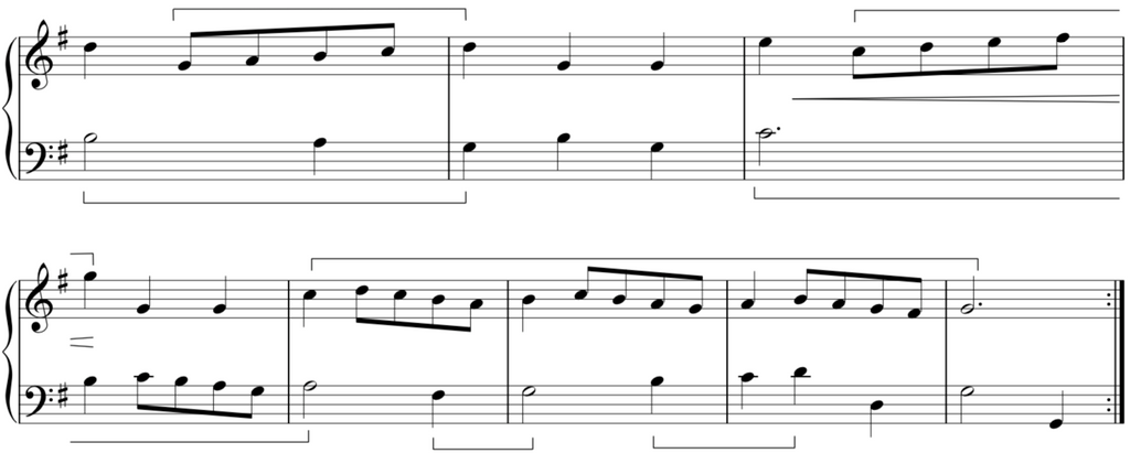 excerpt from the music score of j.s bach's minuet in G major
