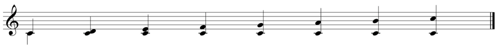 musical intervals shown over a c major scale