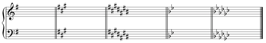 examples of sharps and flats in different key signatures in the treble and bass clef