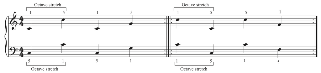Exercise for playing octaves with the right and left hands