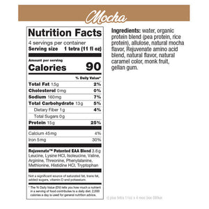 Mocha protein nutrition facts. 90 calories per tetra