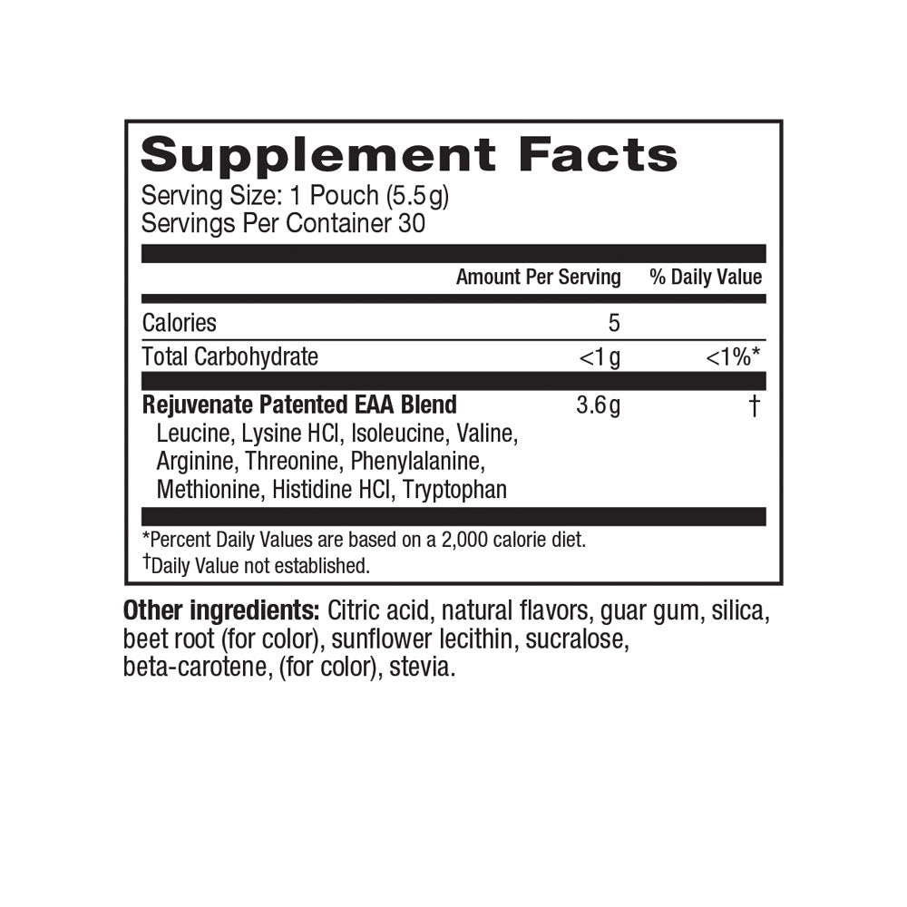 Nutritional and supplement facts for Rejuvenate Muscle Health.