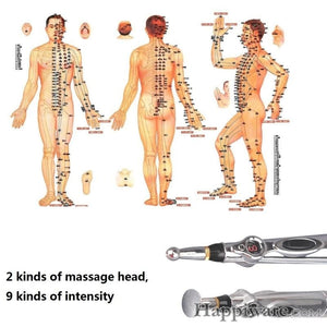 Electric Meridians Laser Acupuncture Magnet Therapy